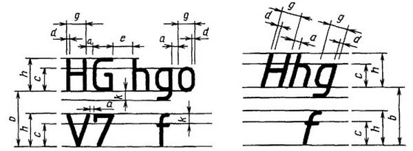 Высота прописных букв h измеряется