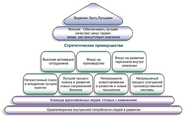 ЧКПЗ, ПАО Челябинский Кузнечно-Прессовый Завод
