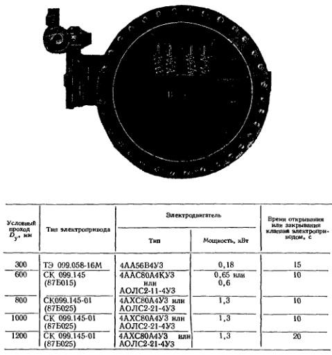 Электропривод Н-Б1-28