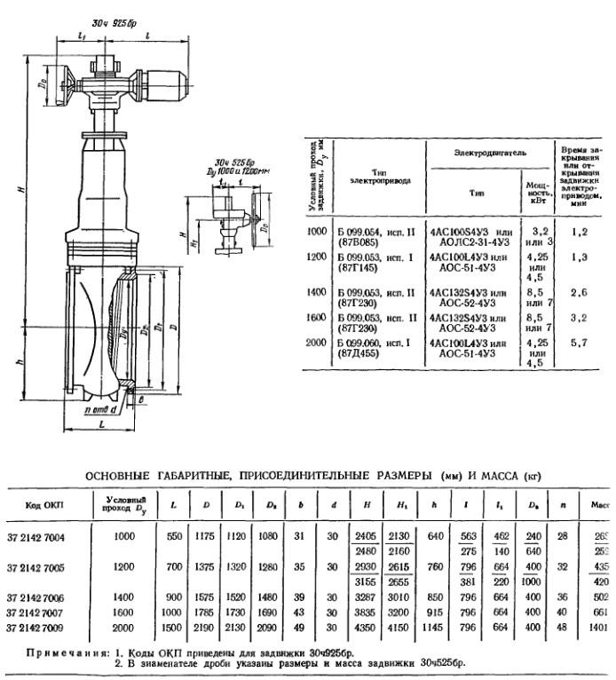 Задвижка шиберная для подземной установки тип 2006