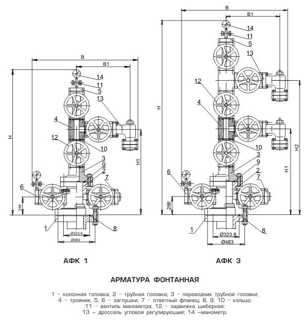 Арматура фонтанная PN 35 МПа