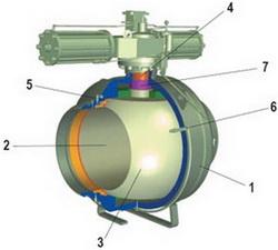 Краны шаровые для газопроводов