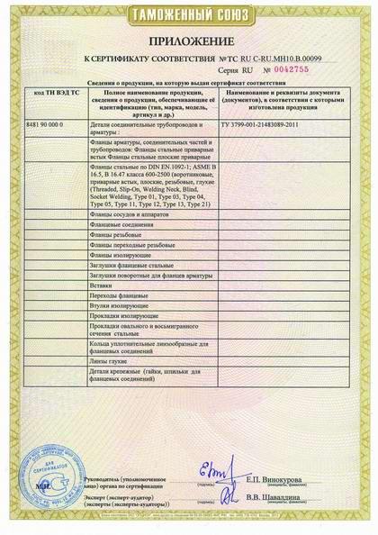 Подбор электроприводов ГЗ к арматуре ЗАО «Промарматура»