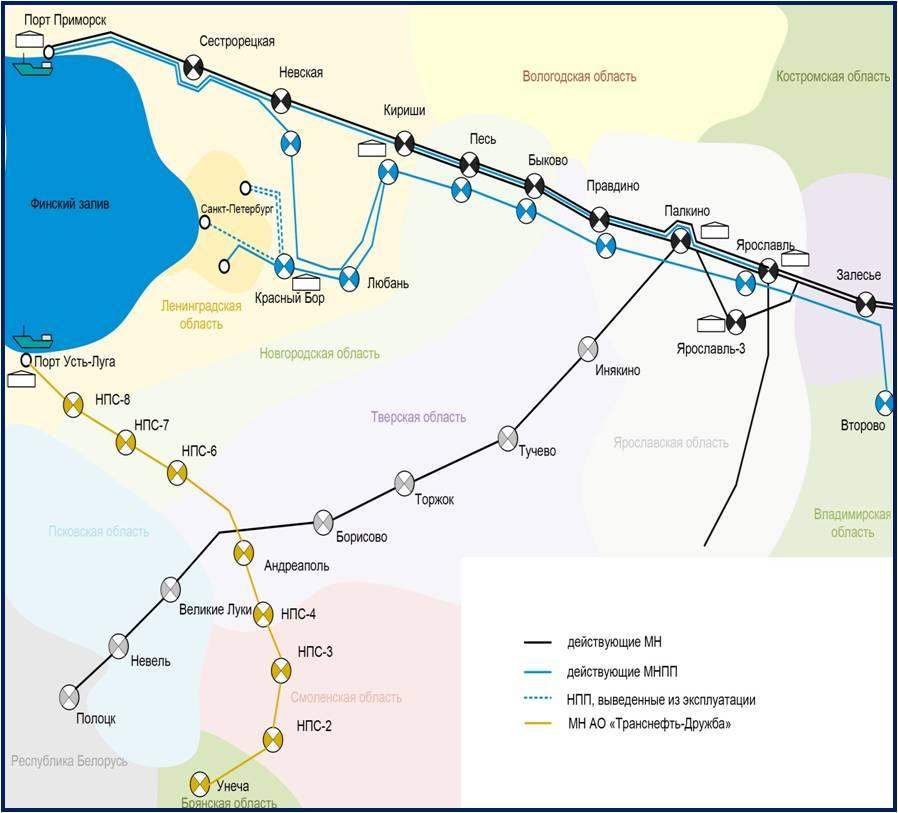 Поставки нефти в обход Прибалтики