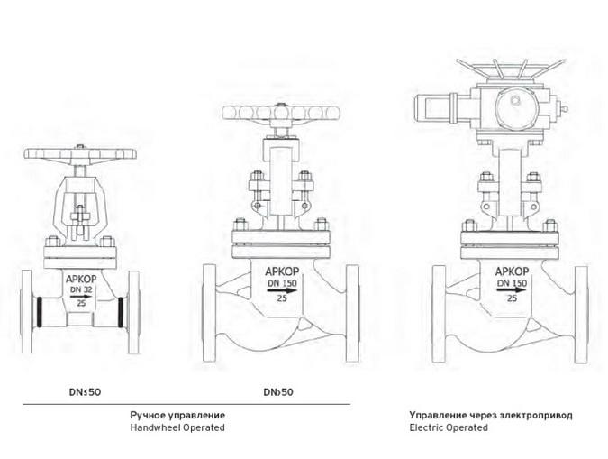 Клапан игольчатый запорный сальниковый, ТУ 3742-011-96455923-2008