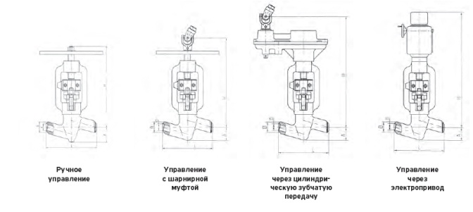 Клапан запорный сальниковый, ТУ 3742-005-96455923-2007