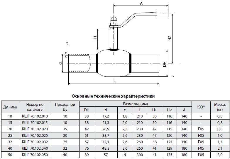 КШИ-300ф (с ответными фланцами и редуктором)