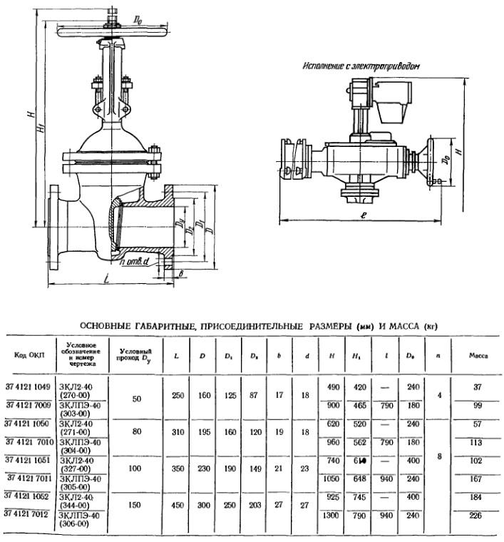 клапан запорный ручной asv-1