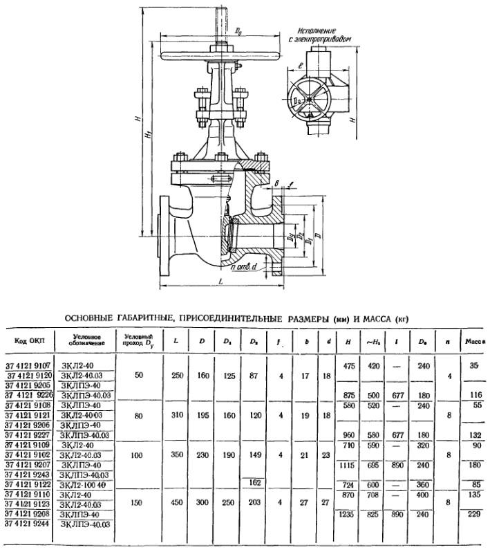 Задвижка ЗКЛП 100-40Мнж