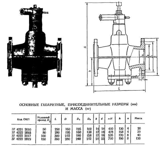 Кран пробковый КСР 80-16