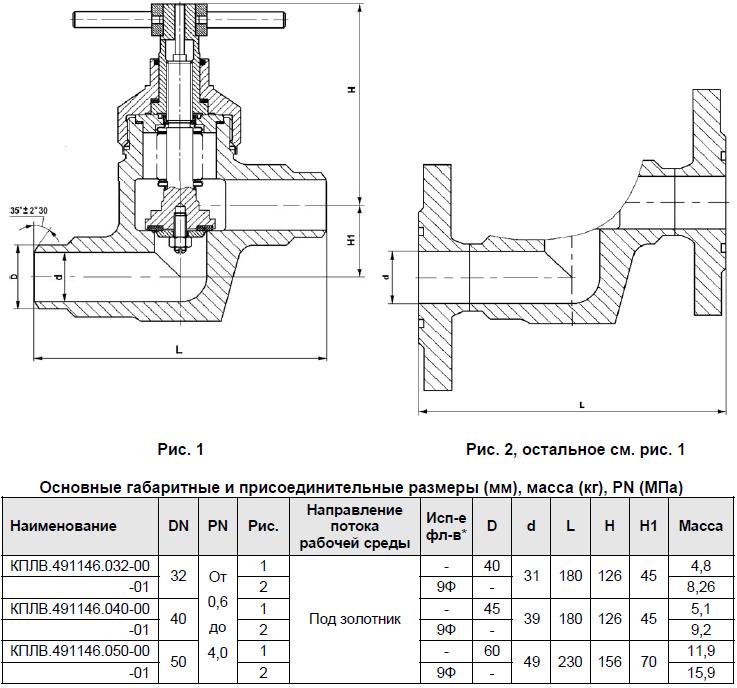 Клапан обратный КПЛВ.494454.403-01М