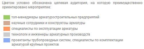 Арматуростроительный форум в Сокольниках - 05.11.2013 - Изображение
