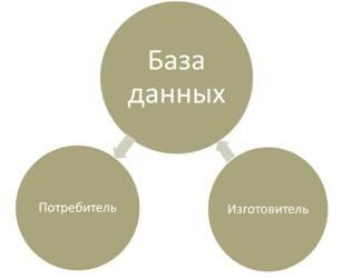 НПАА: о проблемах фальсификации и средствах защиты ТА - Изображение