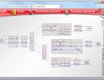 Danfoss представил новый функционал расчетной программы HeatConfig