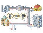 Danfoss проведет вебинар по теплоучету в горизонтальных системах теплоснабжения