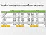 По оценкам компании INVENTRA Завод «ПРО АКВА» - лидер в сегменте полипропиленовых труб