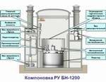 В ОКБ «Гидропресс» обсудили новые марки стали для реактора БН-1200