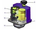 Немецкая PC Automation представила новый компактный регулируемый привод PSR-E для трубопроводной арматуры