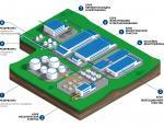 ОНПЗ проложит коллектор для новых очистных сооружений