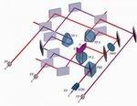 В НИЯУ МИФИ разработан лазерный профилометр для измерения нанотвердости сплавов