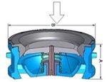 Компания DFT представила новые модели межфланцевых обратных клапанов осевого типа